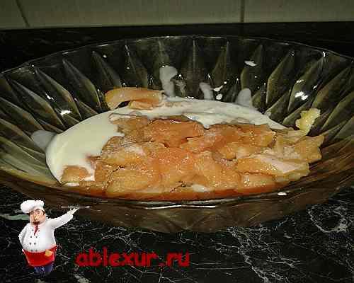бефстроганов из курицы рецепт с фото
